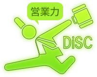 タイプ別対応(DiSC)